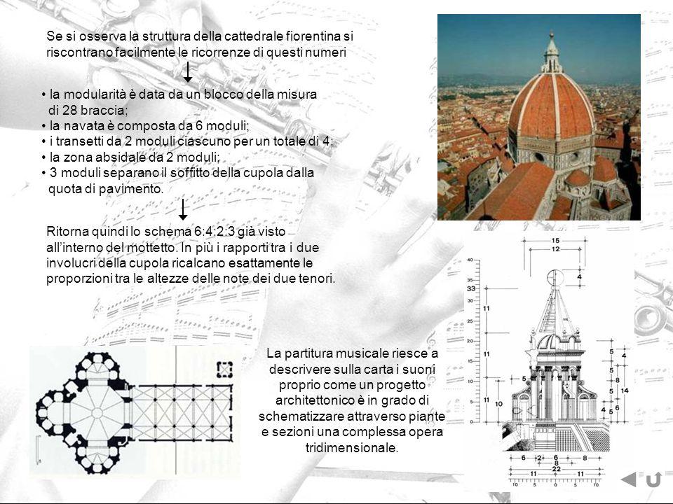 Se si osserva la struttura della cattedrale fiorentina si riscontrano facilmente le ricorrenze di questi numeri La partitura musicale riesce a descriv