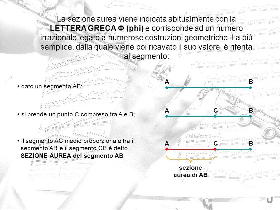 Il valore della sezione aurea Φ viene calcolato con il: PROCEDIMENTO CON CALCOLO NUMERICO se il segmento AB ha lunghezza = L; AB L A C B la sezione aurea AC=x ha valore pari alla soluzione dellequazione: x L x 2 + Lx – L 2 = 0 x = (5 - 1)L / 2 Φ (5 - 1) / 2 = 0,61803398874989484… 61,8 % di L