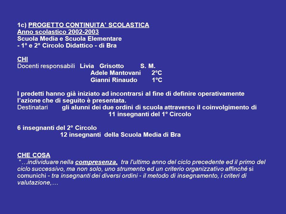 1c) PROGETTO CONTINUITA SCOLASTICA Anno scolastico 2002-2003 Scuola Media e Scuola Elementare - 1° e 2° Circolo Didattico - di Bra CHI Docenti respons