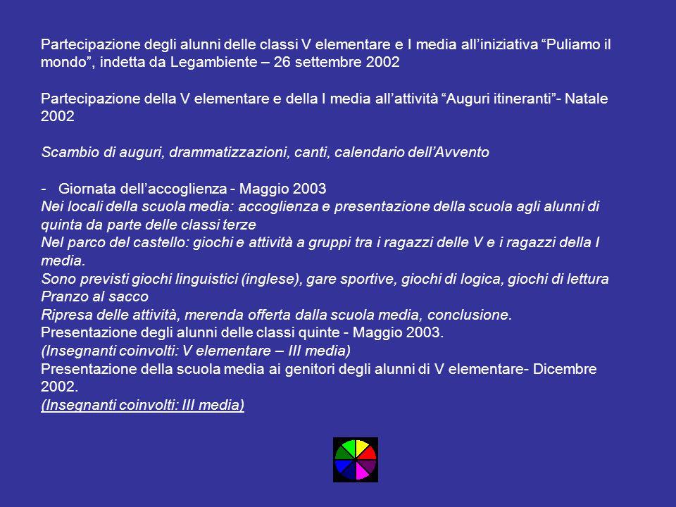 Partecipazione degli alunni delle classi V elementare e I media alliniziativa Puliamo il mondo, indetta da Legambiente – 26 settembre 2002 Partecipazi