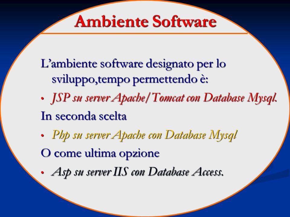 Lambiente software designato per lo sviluppo,tempo permettendo è: JSP su server Apache/Tomcat con Database Mysql. JSP su server Apache/Tomcat con Data