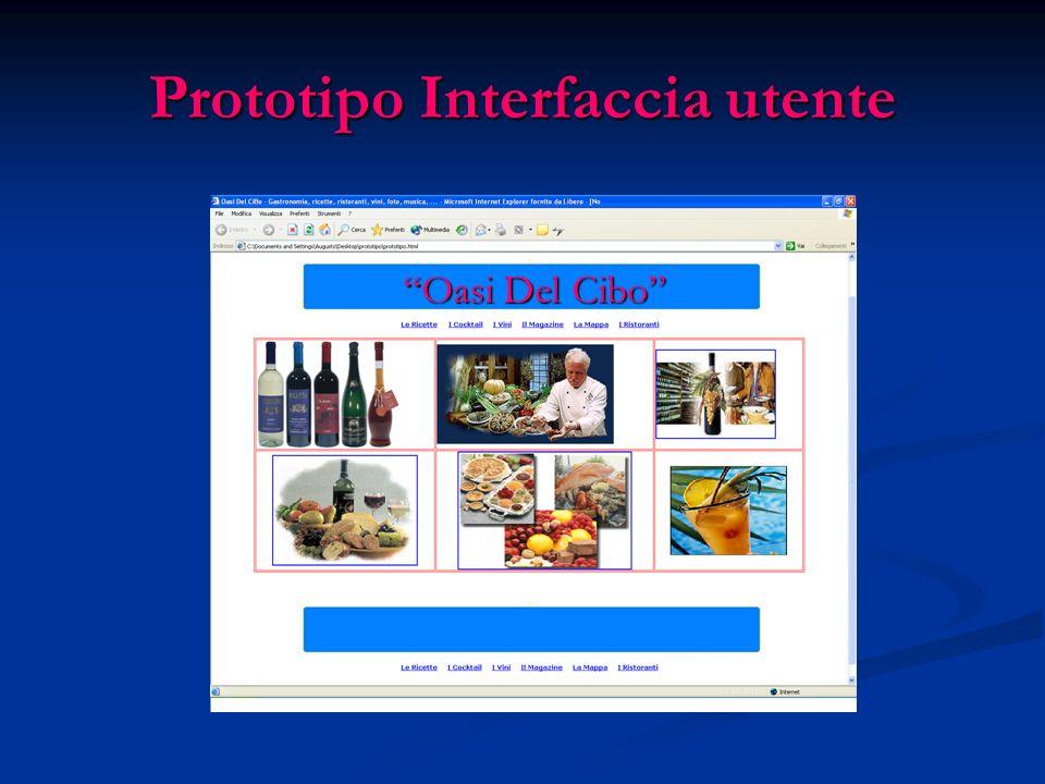 Prototipo Interfaccia utente Oasi Del Cibo