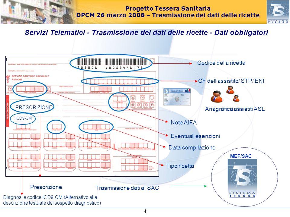 Progetto Tessera Sanitaria DPCM 26 marzo 2008 – Trasmissione dei dati delle ricette Diagnosi e codice ICD9-CM (Alternativo alla descrizione testuale d