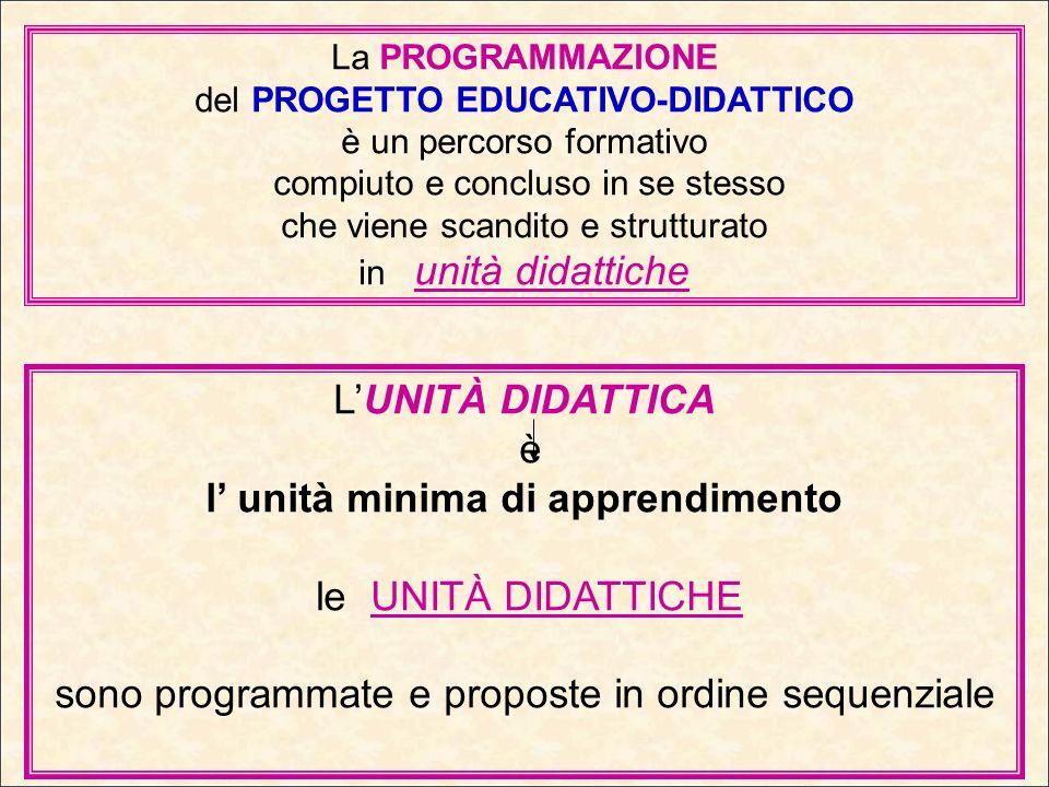 La PROGRAMMAZIONE del PROGETTO EDUCATIVO-DIDATTICO è un percorso formativo compiuto e concluso in se stesso che viene scandito e strutturato in unità