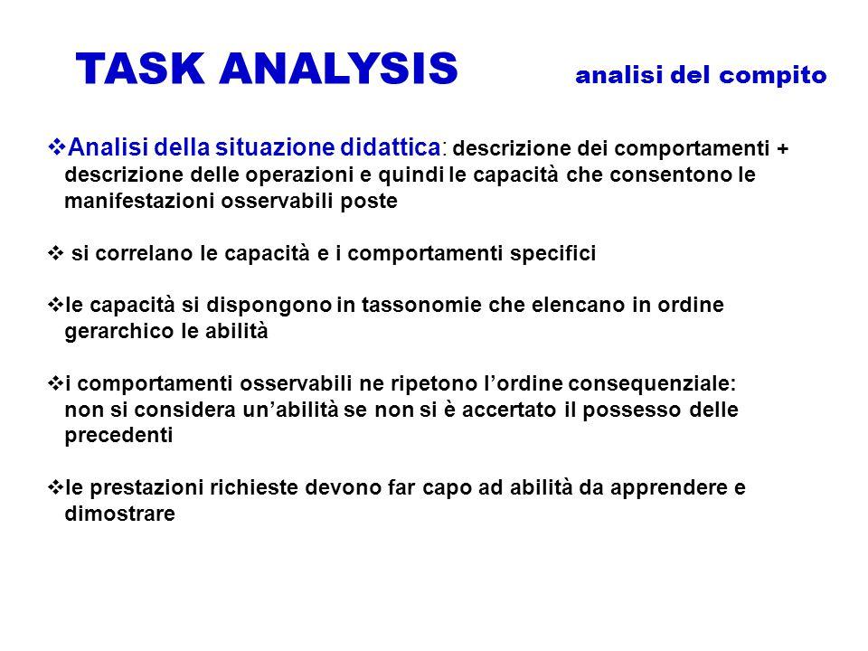 TASK ANALYSIS analisi del compito Analisi della situazione didattica: descrizione dei comportamenti + descrizione delle operazioni e quindi le capacit