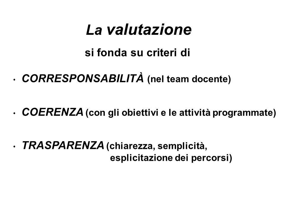 La valutazione CORRESPONSABILITÀ (nel team docente) COERENZA (con gli obiettivi e le attività programmate) TRASPARENZA (chiarezza, semplicità, esplici