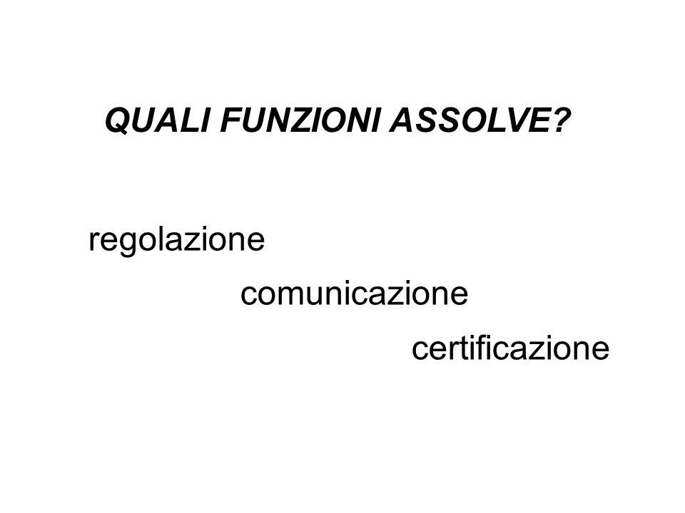 QUALI FUNZIONI ASSOLVE? regolazione comunicazione certificazione