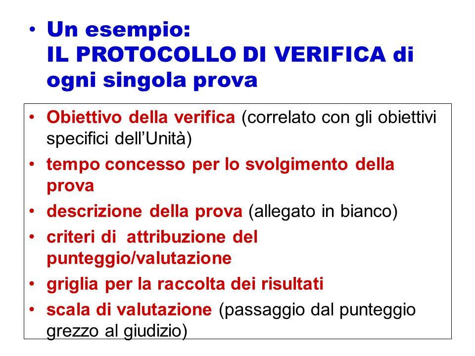Obiettivo della verifica (correlato con gli obiettivi specifici dellUnità) tempo concesso per lo svolgimento della prova descrizione della prova (alle