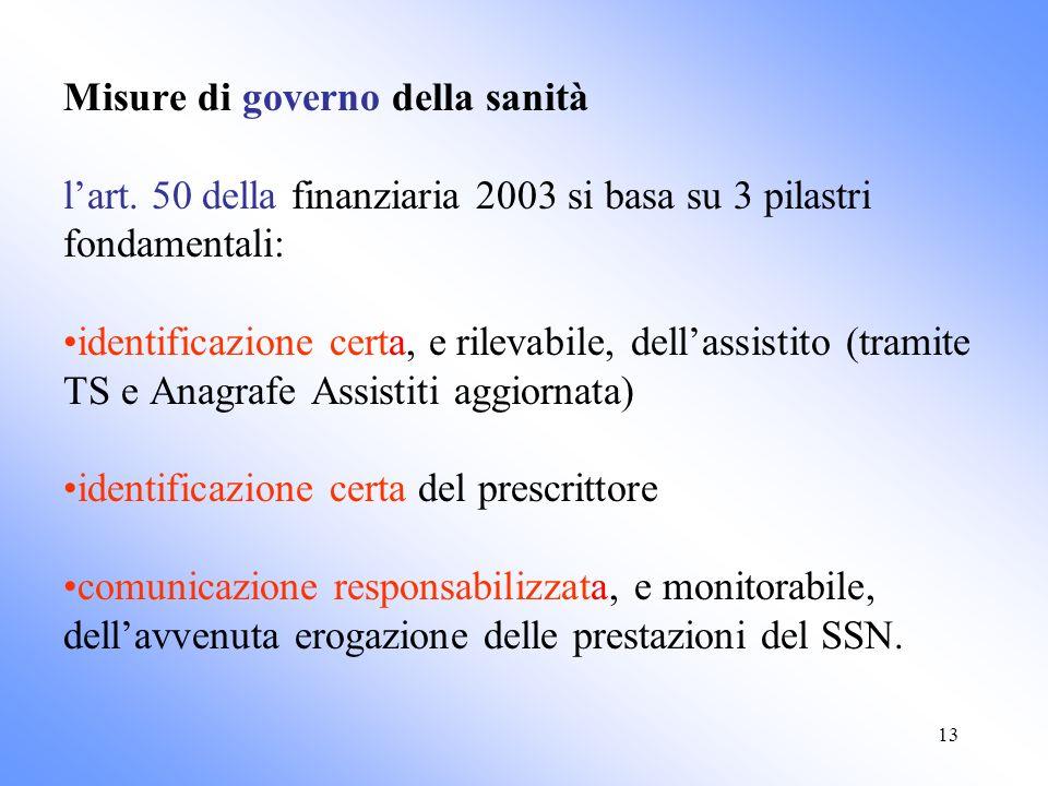 13 Misure di governo della sanità lart. 50 della finanziaria 2003 si basa su 3 pilastri fondamentali: identificazione certa, e rilevabile, dellassisti