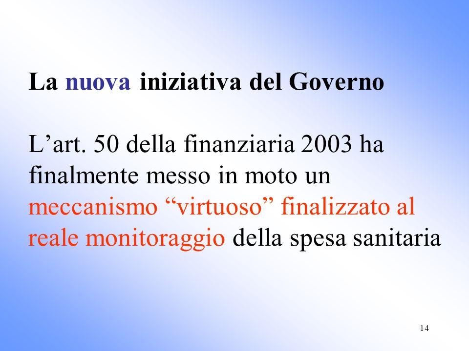 14 La nuova iniziativa del Governo Lart.