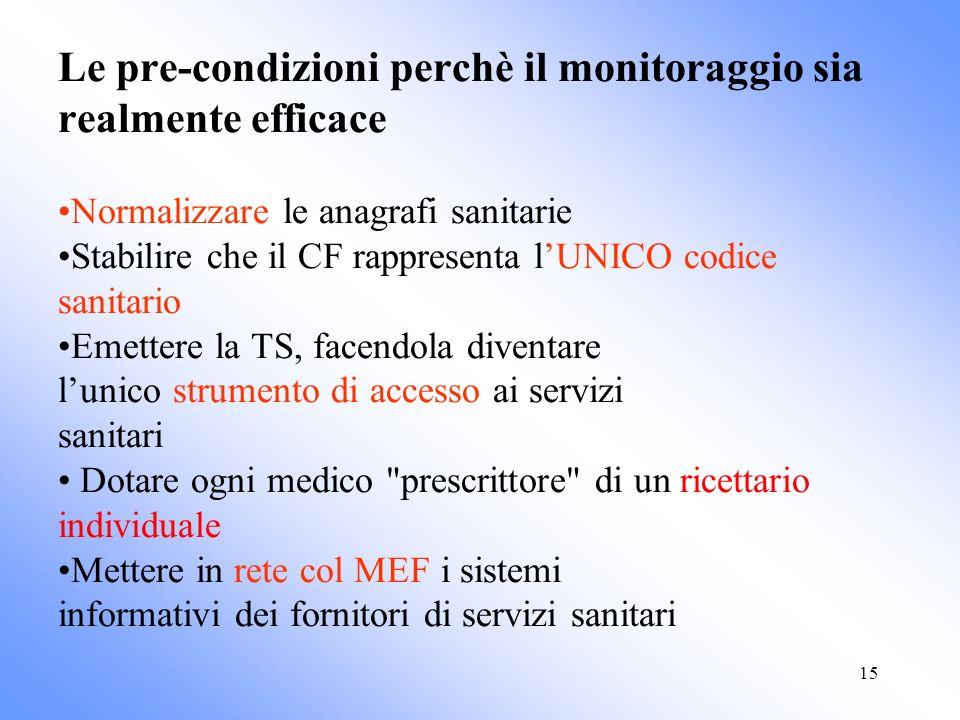 15 Le pre-condizioni perchè il monitoraggio sia realmente efficace Normalizzare le anagrafi sanitarie Stabilire che il CF rappresenta lUNICO codice sa