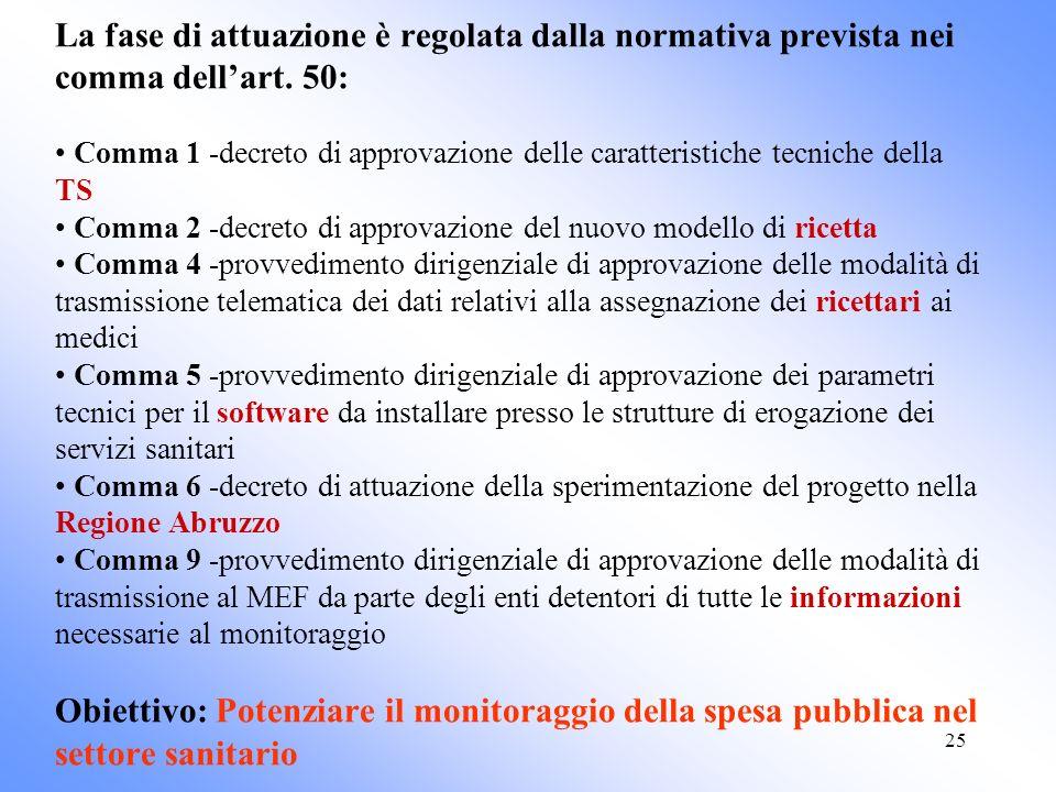 25 La fase di attuazione è regolata dalla normativa prevista nei comma dellart. 50: Comma 1 -decreto di approvazione delle caratteristiche tecniche de