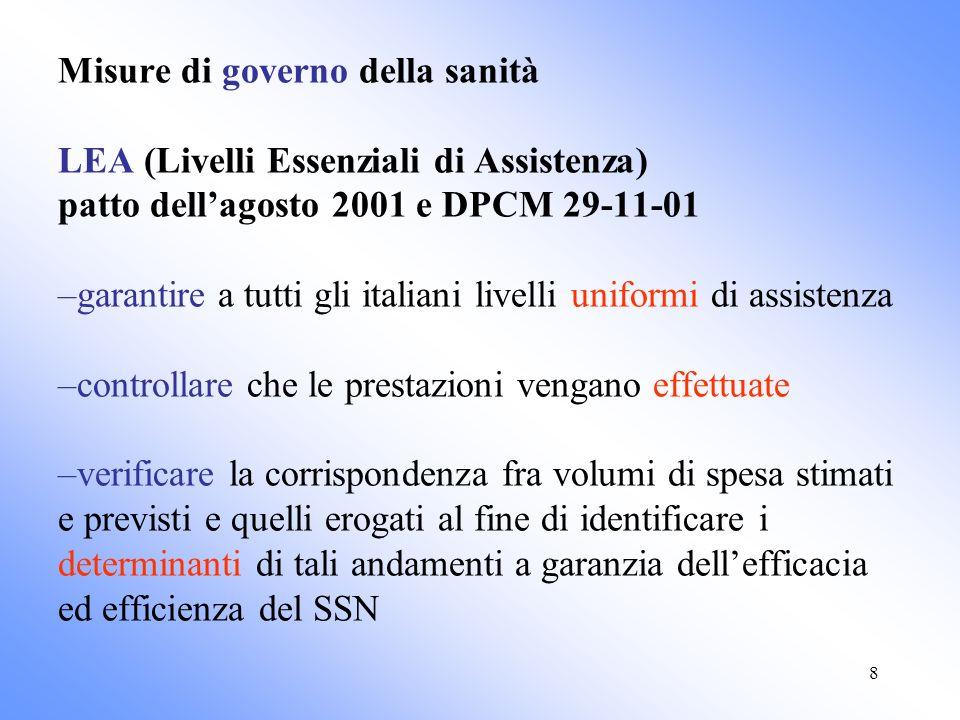 8 Misure di governo della sanità LEA (Livelli Essenziali di Assistenza) patto dellagosto 2001 e DPCM 29-11-01 –garantire a tutti gli italiani livelli