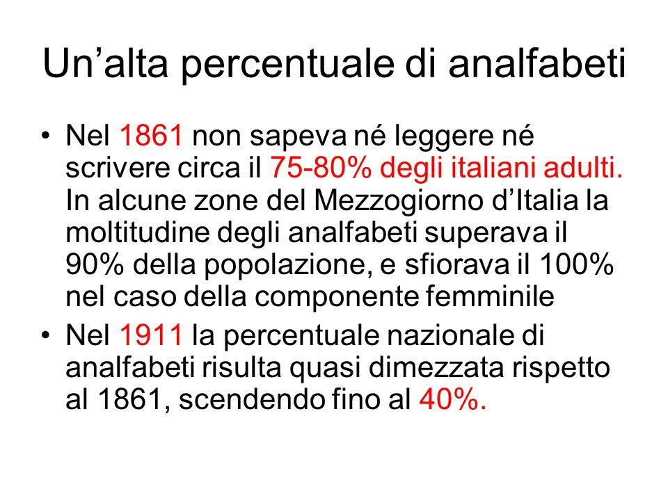 Unalta percentuale di analfabeti Nel 1861 non sapeva né leggere né scrivere circa il 75-80% degli italiani adulti. In alcune zone del Mezzogiorno dIta