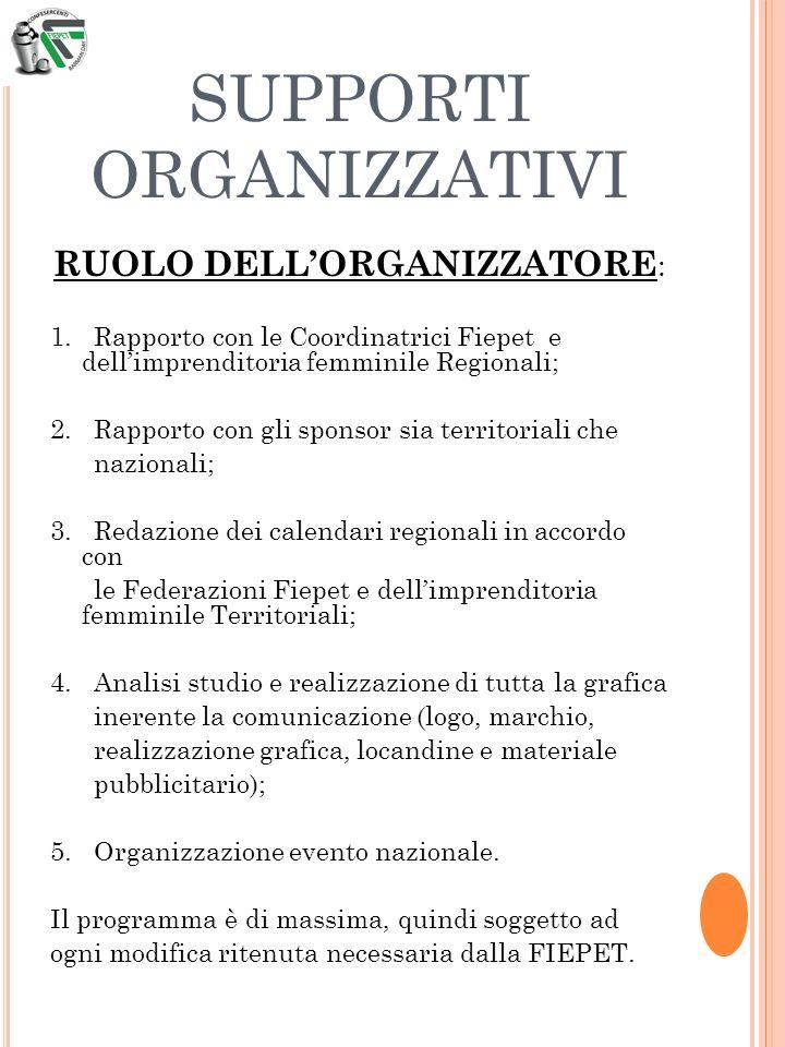 SUPPORTI ORGANIZZATIVI RUOLO DELLORGANIZZATORE : 1.