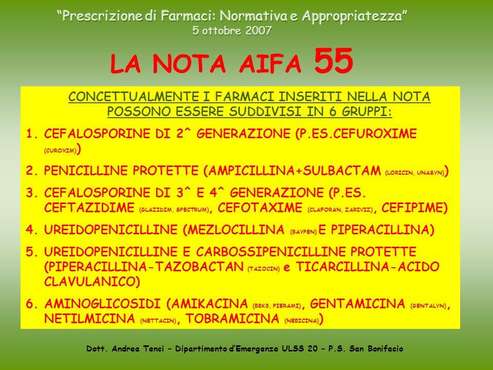 Dott. Andrea Tenci – Dipartimento dEmergenza ULSS 20 – P.S. San Bonifacio LA NOTA AIFA 55 CONCETTUALMENTE I FARMACI INSERITI NELLA NOTA POSSONO ESSERE