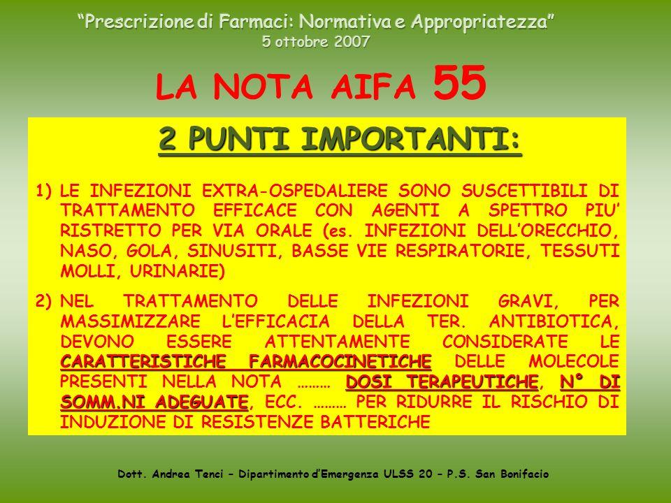 Dott. Andrea Tenci – Dipartimento dEmergenza ULSS 20 – P.S. San Bonifacio LA NOTA AIFA 55 2 PUNTI IMPORTANTI: 1)LE INFEZIONI EXTRA-OSPEDALIERE SONO SU