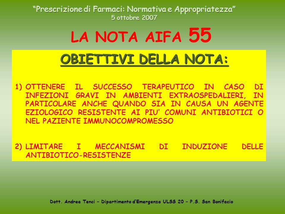 Dott. Andrea Tenci – Dipartimento dEmergenza ULSS 20 – P.S. San Bonifacio LA NOTA AIFA 55 OBIETTIVI DELLA NOTA: 1)OTTENERE IL SUCCESSO TERAPEUTICO IN