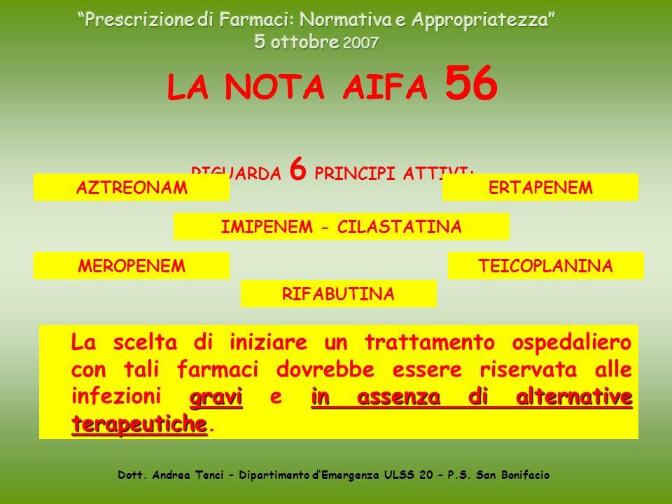 Dott. Andrea Tenci – Dipartimento dEmergenza ULSS 20 – P.S. San Bonifacio LA NOTA AIFA 56 RIGUARDA 6 PRINCIPI ATTIVI: graviin assenza di alternative t