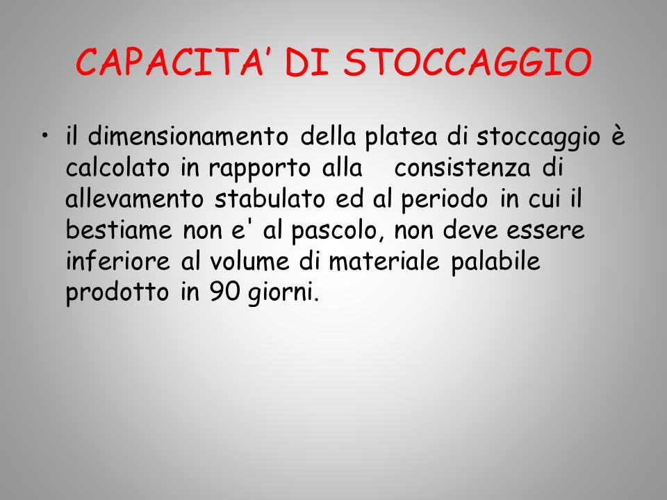 CAPACITA DI STOCCAGGIO il dimensionamento della platea di stoccaggio è calcolato in rapporto alla consistenza di allevamento stabulato ed al periodo i