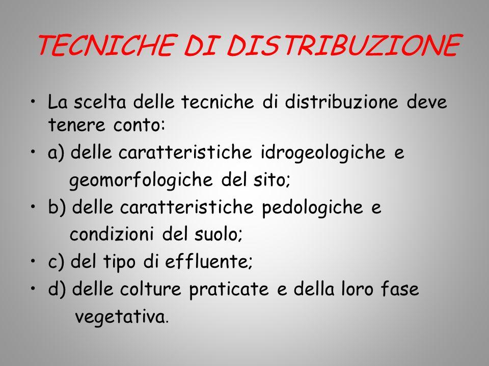 TECNICHE DI DISTRIBUZIONE La scelta delle tecniche di distribuzione deve tenere conto: a) delle caratteristiche idrogeologiche e geomorfologiche del s