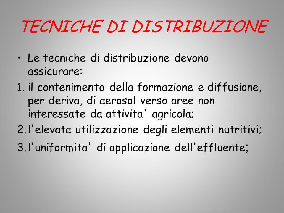 TECNICHE DI DISTRIBUZIONE Le tecniche di distribuzione devono assicurare: 1.il contenimento della formazione e diffusione, per deriva, di aerosol vers