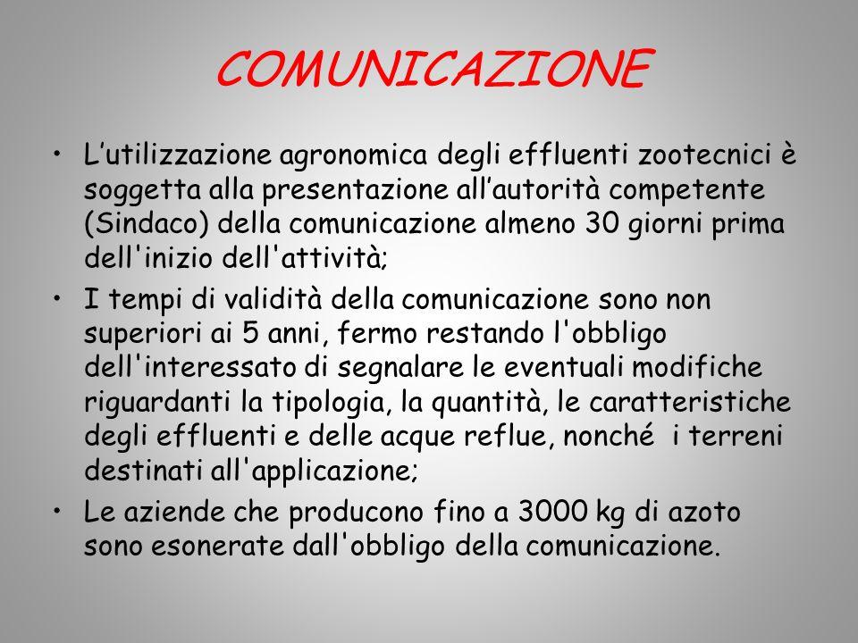 COMUNICAZIONE Lutilizzazione agronomica degli effluenti zootecnici è soggetta alla presentazione allautorità competente (Sindaco) della comunicazione