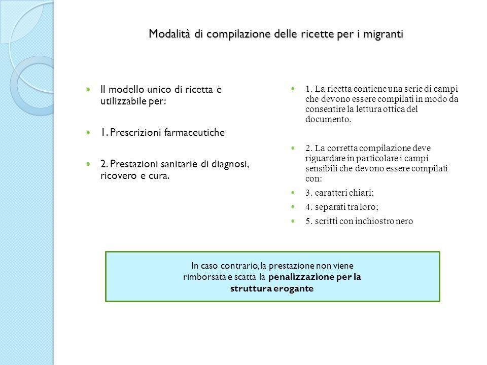 Modalità di compilazione delle ricette per i migranti Il modello unico di ricetta è utilizzabile per: 1. Prescrizioni farmaceutiche 2. Prestazioni san