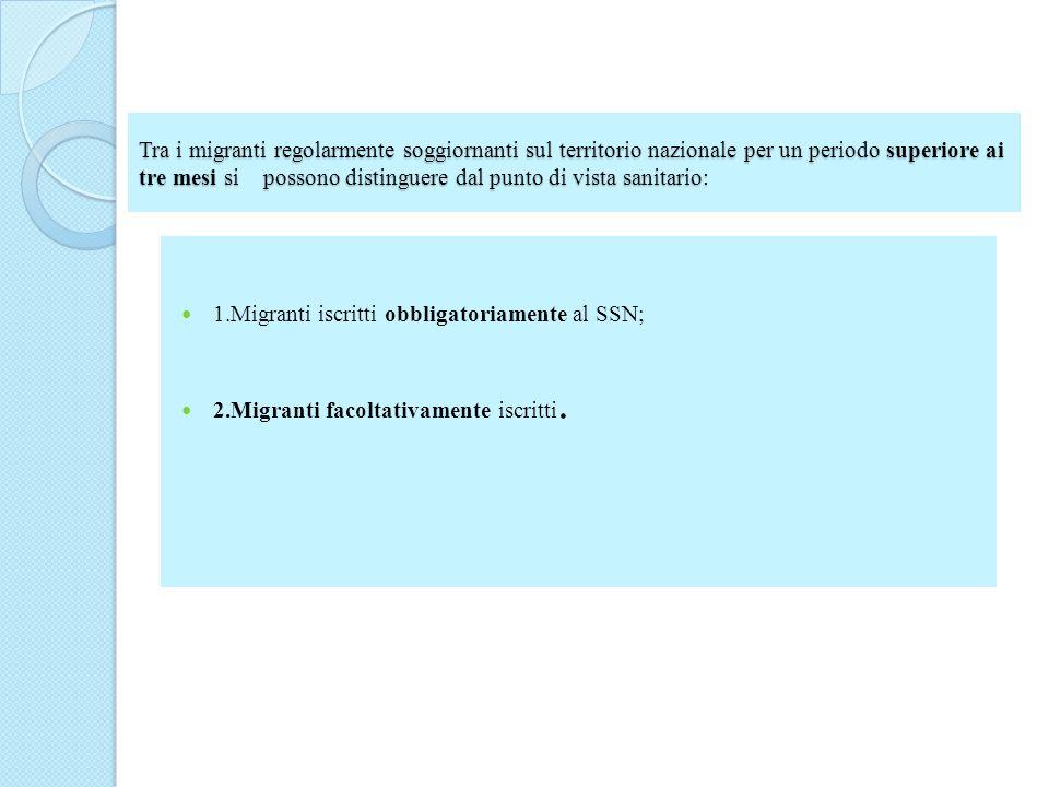 Liscrizione obbligatoria (regolamentata ai sensi dellart.34 D.L.25/07/98 n.286) liscrizione al SSN garantisce tutta lassistenza sanitaria prevista dal nostro ordinamento determinando gli stessi obblighi contributivi, non cessa in fase di rinnovo, ma cessa solo in caso di diniego di rinnovo, revoca, annullamento del permesso di soggiorno o in caso di espulsione (comunicati alla ASP dalla Questura); I permessi di soggiorno che danno luogo alliscrizione obbligatoria possono essere prorogati alla scadenza per motivi di salute.