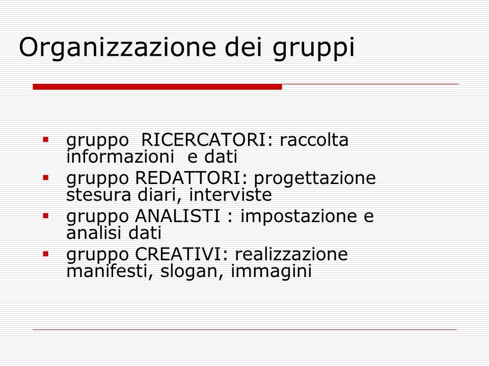 Organizzazione dei gruppi gruppo RICERCATORI: raccolta informazioni e dati gruppo REDATTORI: progettazione stesura diari, interviste gruppo ANALISTI :