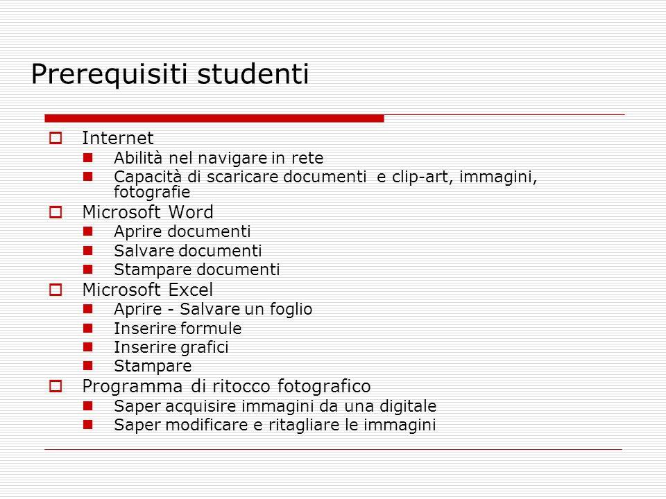 Prerequisiti studenti Internet Abilità nel navigare in rete Capacità di scaricare documenti e clip-art, immagini, fotografie Microsoft Word Aprire doc
