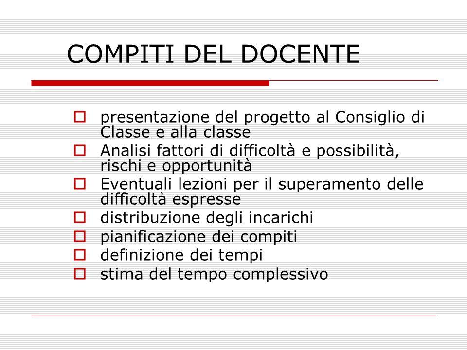 COMPITI DEL DOCENTE presentazione del progetto al Consiglio di Classe e alla classe Analisi fattori di difficoltà e possibilità, rischi e opportunità