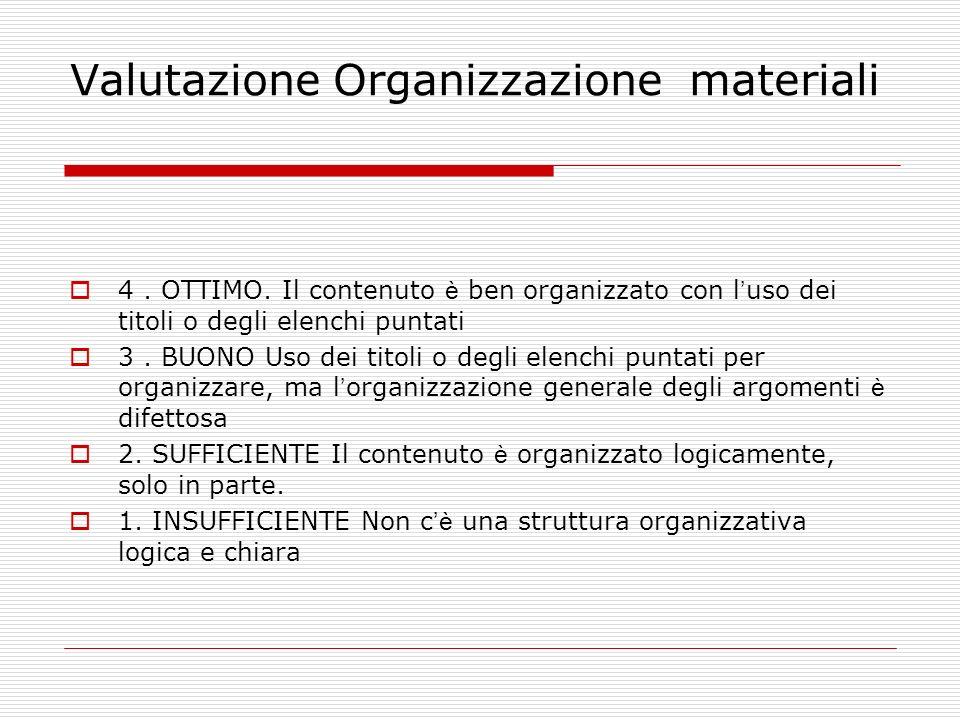 Valutazione Organizzazione materiali 4. OTTIMO. Il contenuto è ben organizzato con l uso dei titoli o degli elenchi puntati 3. BUONO Uso dei titoli o