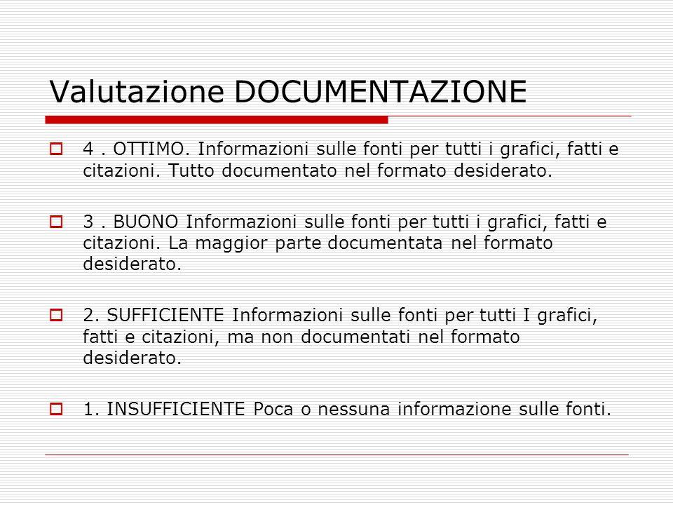 Valutazione DOCUMENTAZIONE 4. OTTIMO. Informazioni sulle fonti per tutti i grafici, fatti e citazioni. Tutto documentato nel formato desiderato. 3. BU
