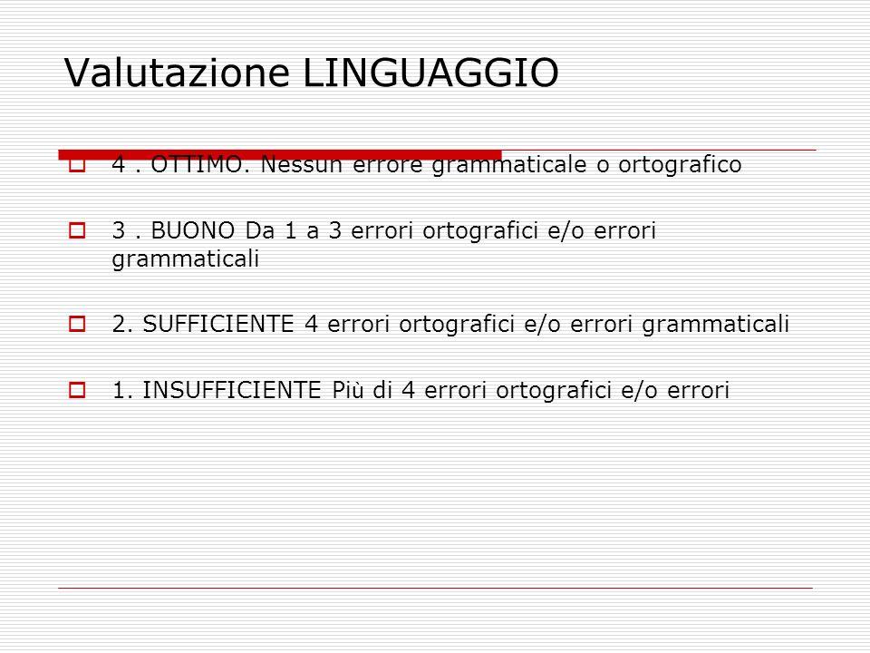 Valutazione LINGUAGGIO 4. OTTIMO. Nessun errore grammaticale o ortografico 3. BUONO Da 1 a 3 errori ortografici e/o errori grammaticali 2. SUFFICIENTE