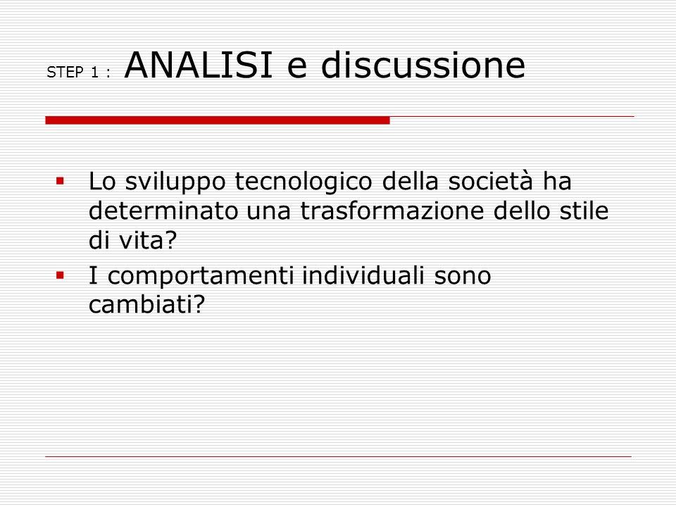 STEP 1 : ANALISI e discussione Lo sviluppo tecnologico della società ha determinato una trasformazione dello stile di vita? I comportamenti individual