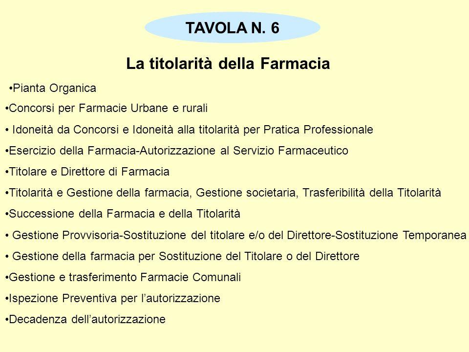 TAVOLA N. 6 La titolarità della Farmacia Pianta Organica Concorsi per Farmacie Urbane e rurali Idoneità da Concorsi e Idoneità alla titolarità per Pra