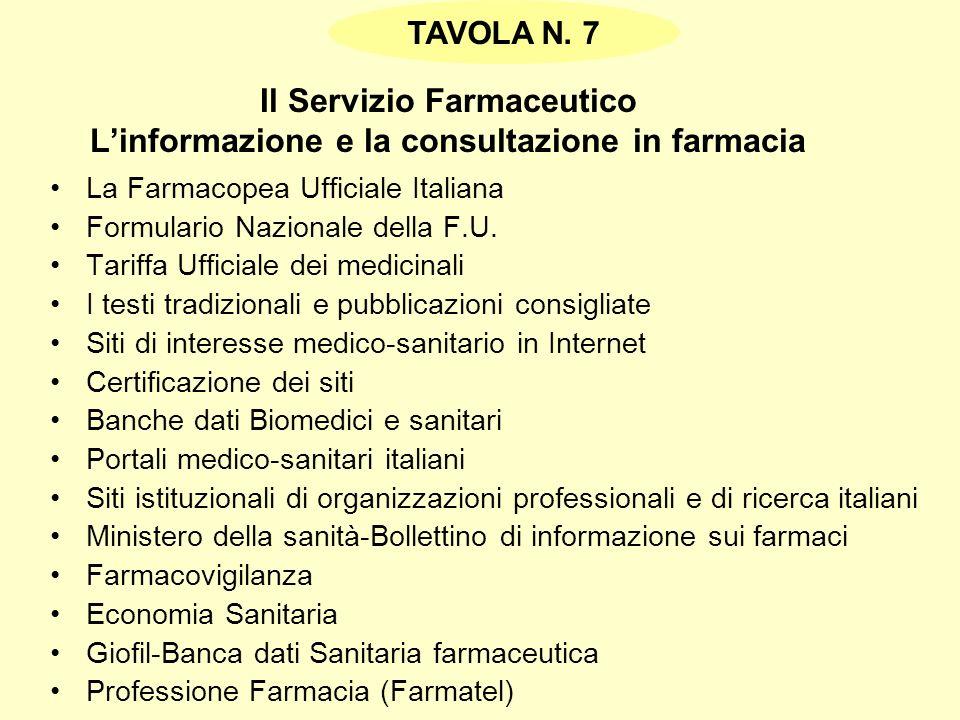 Il Servizio Farmaceutico Linformazione e la consultazione in farmacia La Farmacopea Ufficiale Italiana Formulario Nazionale della F.U. Tariffa Ufficia