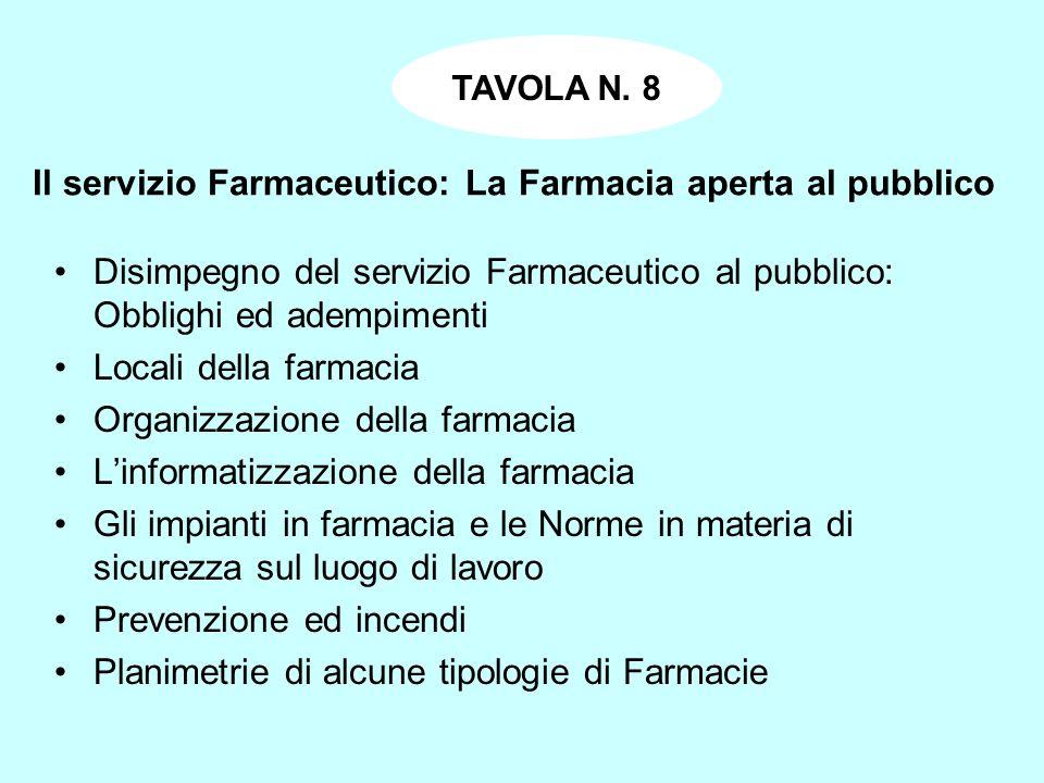 Il servizio Farmaceutico: La Farmacia aperta al pubblico Disimpegno del servizio Farmaceutico al pubblico: Obblighi ed adempimenti Locali della farmac