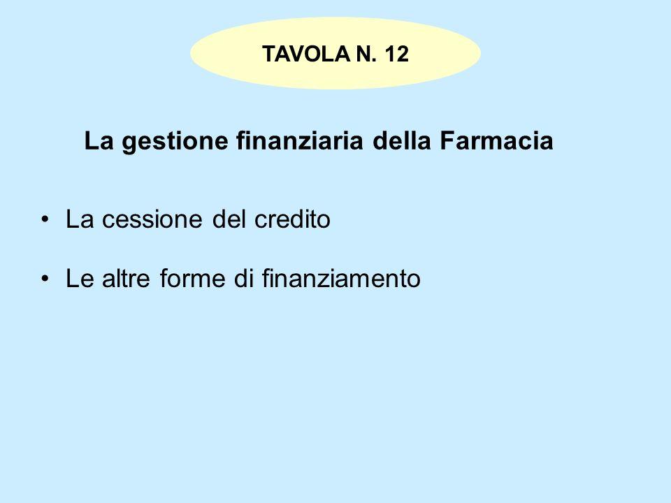 La gestione finanziaria della Farmacia La cessione del credito Le altre forme di finanziamento TAVOLA N. 12
