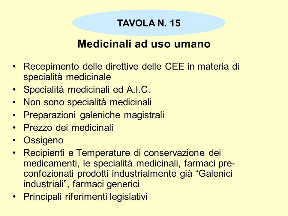 Medicinali ad uso umano Recepimento delle direttive delle CEE in materia di specialità medicinale Specialità medicinali ed A.I.C. Non sono specialità