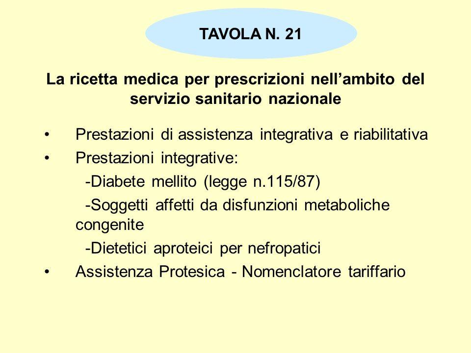 La ricetta medica per prescrizioni nellambito del servizio sanitario nazionale Prestazioni di assistenza integrativa e riabilitativa Prestazioni integ