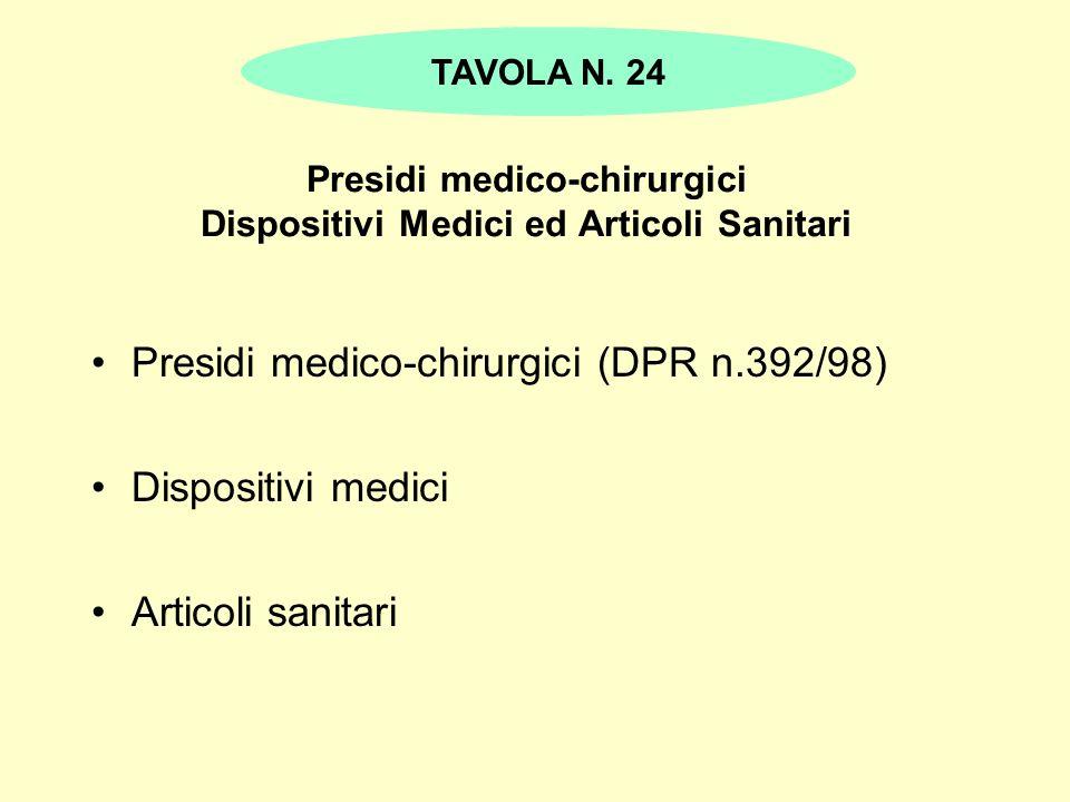 Presidi medico-chirurgici Dispositivi Medici ed Articoli Sanitari Presidi medico-chirurgici (DPR n.392/98) Dispositivi medici Articoli sanitari TAVOLA