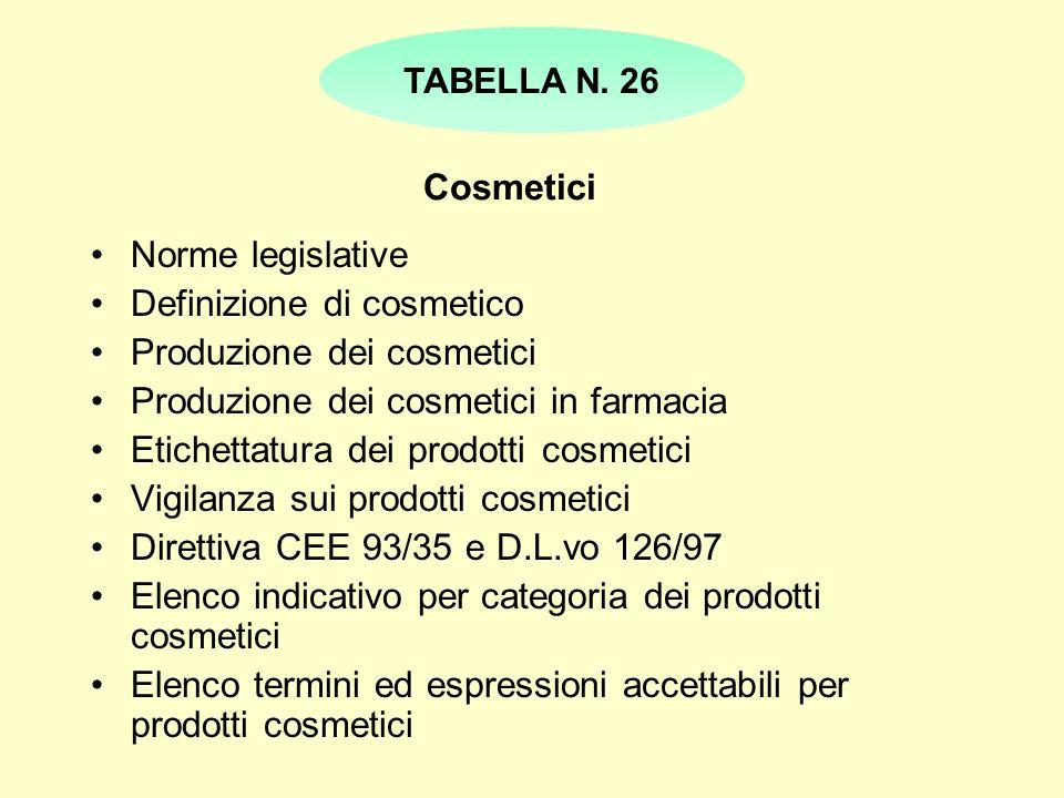 Cosmetici Norme legislative Definizione di cosmetico Produzione dei cosmetici Produzione dei cosmetici in farmacia Etichettatura dei prodotti cosmetic