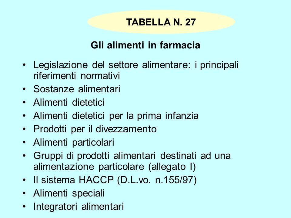 Gli alimenti in farmacia Legislazione del settore alimentare: i principali riferimenti normativi Sostanze alimentari Alimenti dietetici Alimenti diete