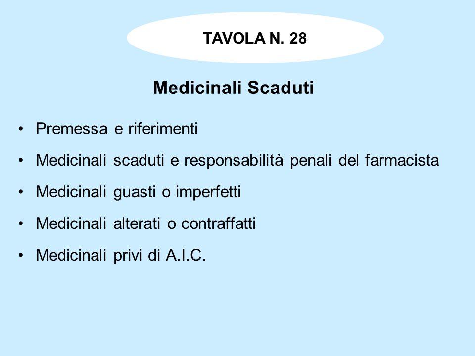 Medicinali Scaduti Premessa e riferimenti Medicinali scaduti e responsabilità penali del farmacista Medicinali guasti o imperfetti Medicinali alterati