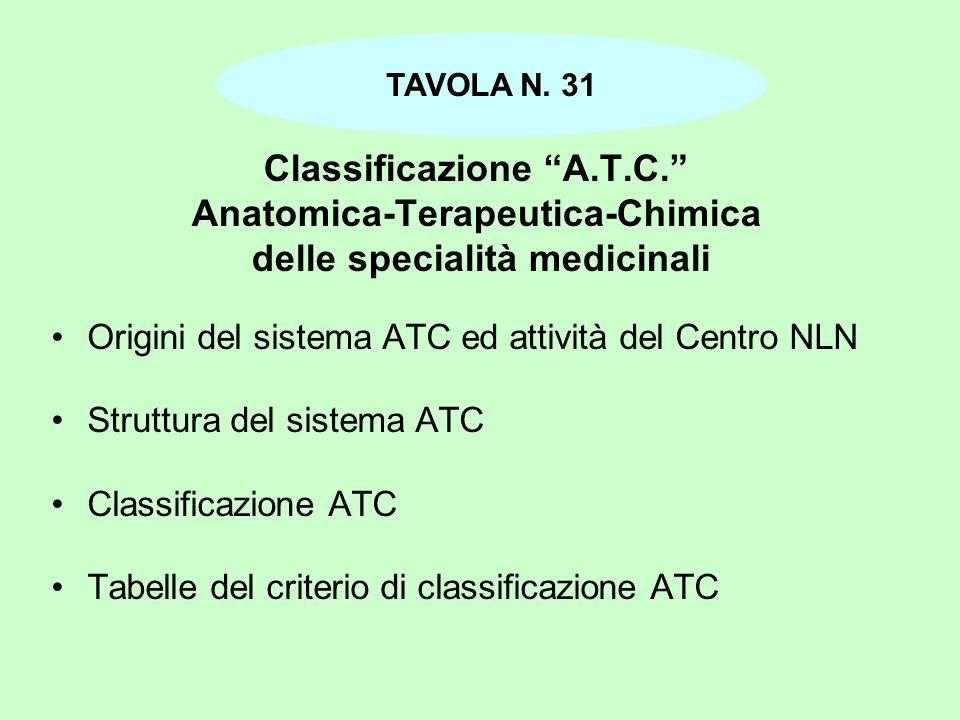 Classificazione A.T.C. Anatomica-Terapeutica-Chimica delle specialità medicinali Origini del sistema ATC ed attività del Centro NLN Struttura del sist