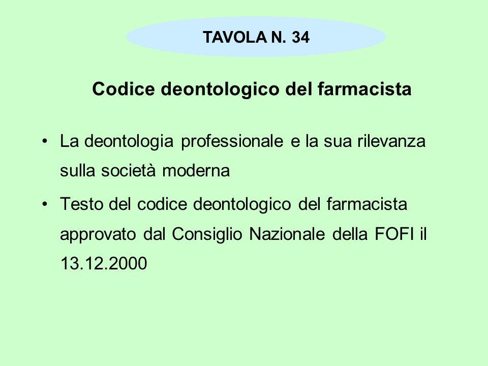 Codice deontologico del farmacista La deontologia professionale e la sua rilevanza sulla società moderna Testo del codice deontologico del farmacista