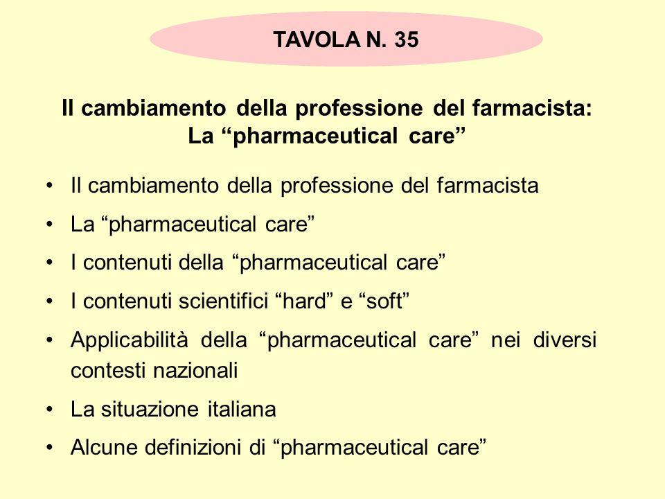 Il cambiamento della professione del farmacista: La pharmaceutical care Il cambiamento della professione del farmacista La pharmaceutical care I conte