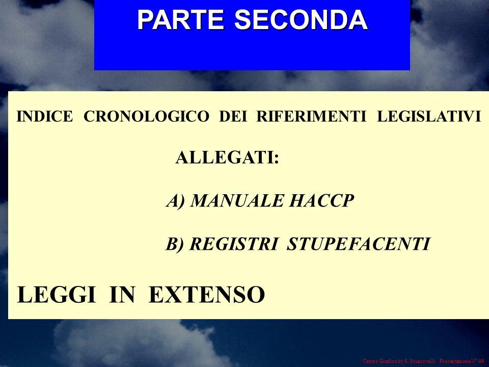 Centro Grafico by S. Sciacovelli Presentazione N° 46 INDICE CRONOLOGICO DEI RIFERIMENTI LEGISLATIVI ALLEGATI: A) MANUALE HACCP B) REGISTRI STUPEFACENT